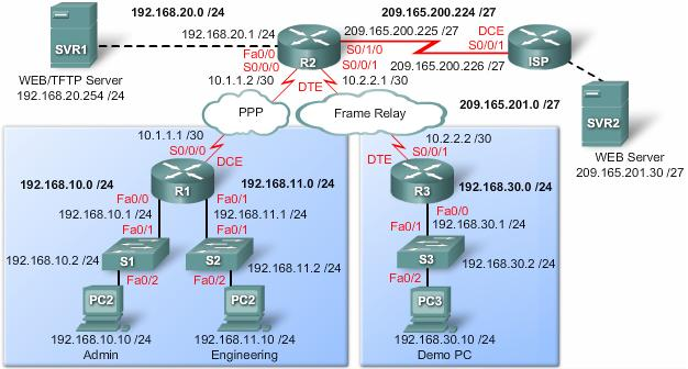 network-topology-diagram_image