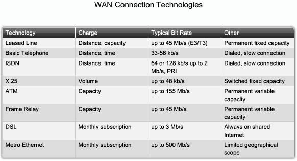 wan-tech-speed_image